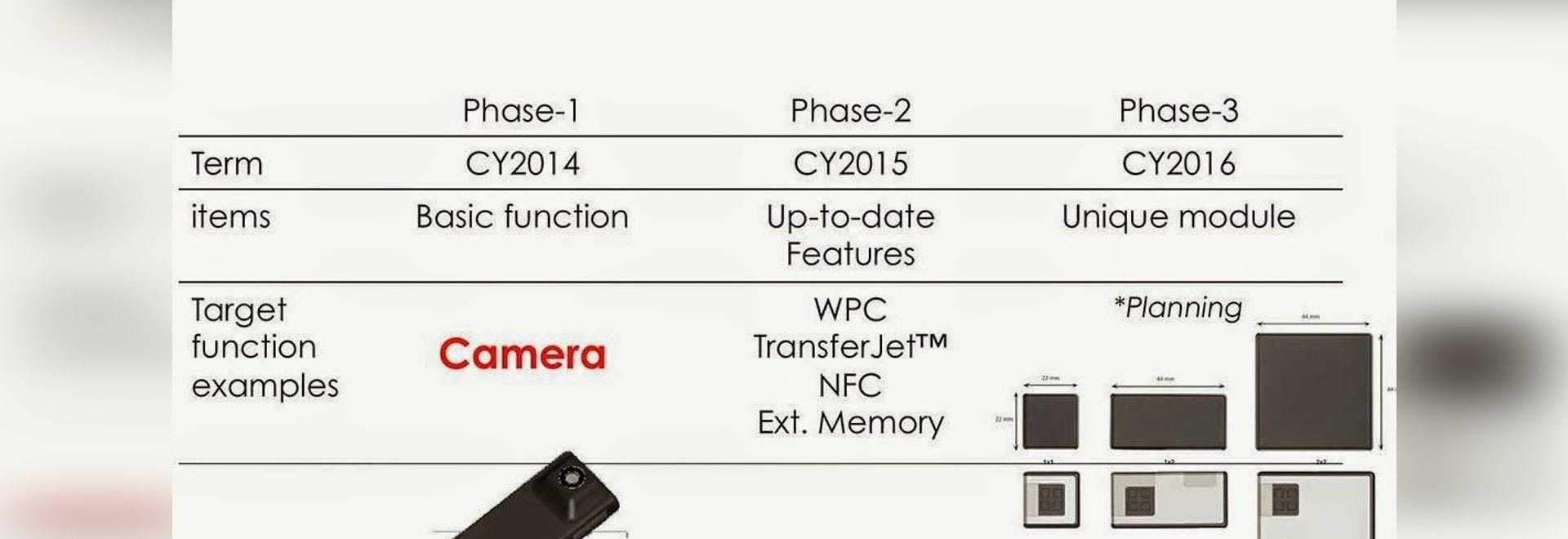 Toshiba presenta sus módulos de la cámara para el Ara del proyecto de Google
