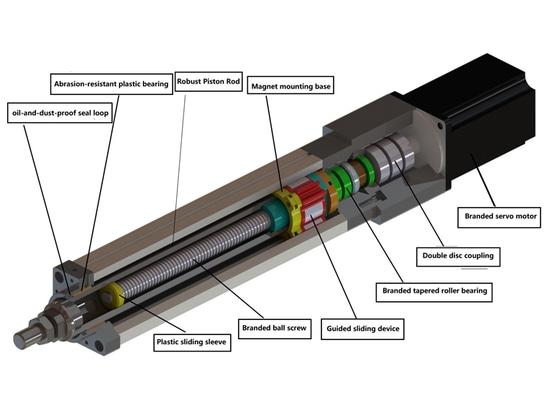 Descubra el interior de los actuadores lineales eléctricos
