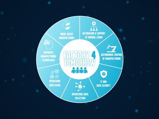Factory 4 Tomorrow explorará nuevas tecnologías y formas de trabajar para hacer la fabricación más sostenible.