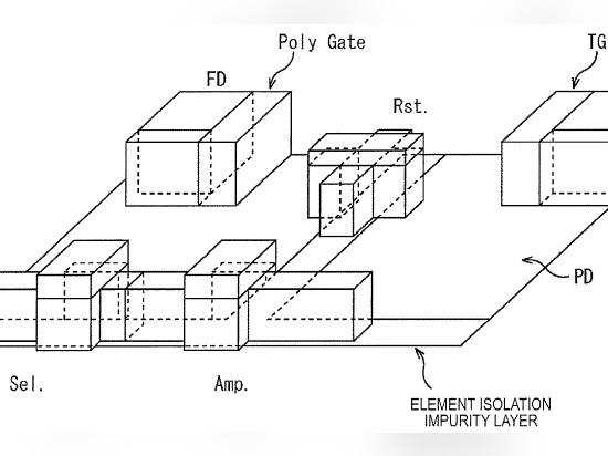Sony propone los transistores de FinFET encima del paladio