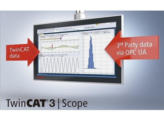 Beckhoff Automation anuncia la integración de la tecnología OPC UA en el software TwinCAT 3 Scope