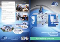 HG 6-axis Scoring System G-S-K