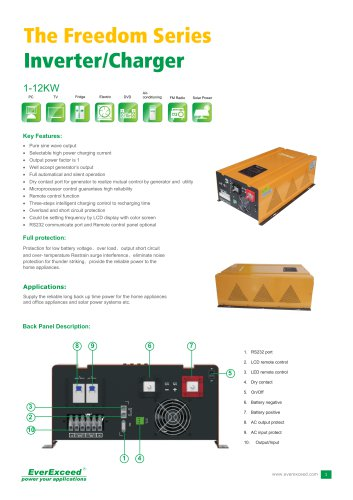 Pure sine wave charger/inverter Freedom series