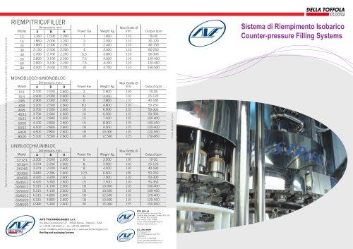 Sistemas de llenado isobárico