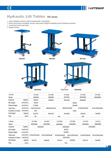 i-Lift/Hu-Lift Hydraulic Lift Table MD
