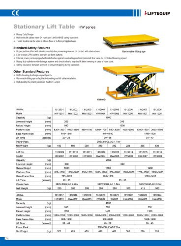 i-Lift/Hu-Lift Stationary Lift Table HW