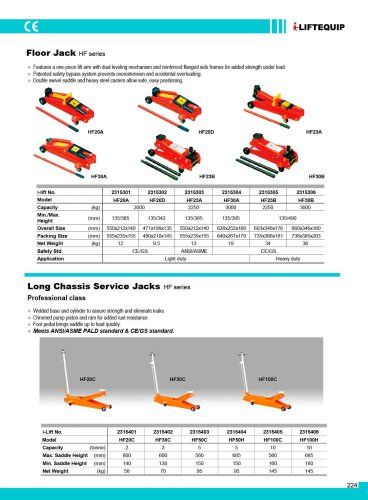 MATERIAL HANDLING EQUIPMENT/I-LIFT/FLOOR JACK/HF A/B/D SERIES