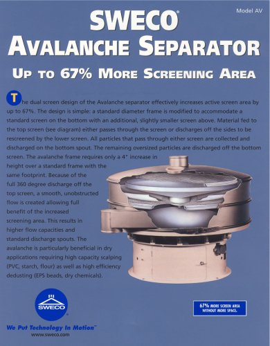 Sweco Avalanche Round Separator