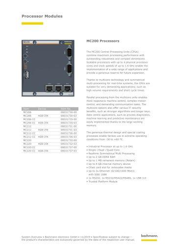 MC200 Processors