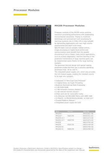 MH200 Processor Modules