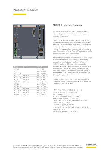 MX200 Processor Modules