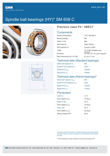 Spindle ball bearings (HY)* SM 608 C