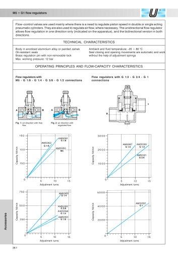 AM-50_Flow regulators M5 ÷ G 1
