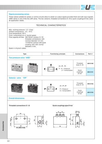 AM-51_Signal processing valves
