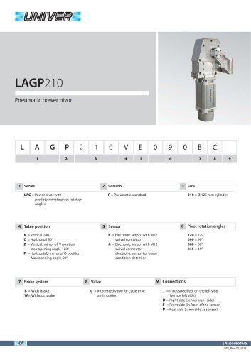 LAGP210_Pneumatic power pivot
