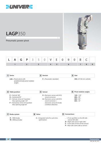 LAGP350_Pneumatic power pivot