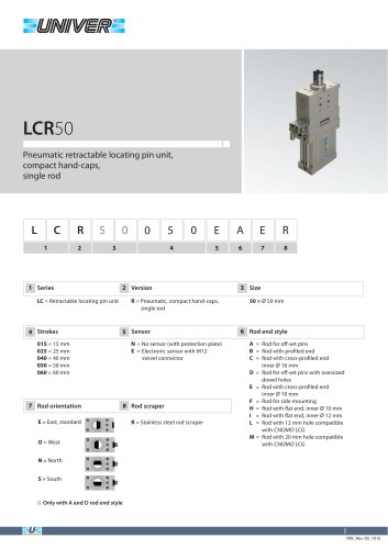 LCR50_Pneumatic retractable locating pin unit, compact hand-caps, single rod