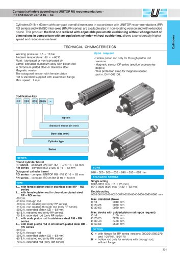 RP-RM_UNITOP (RP) ISO 21287 (RM) Compact cylinders Ø 16-63 mm