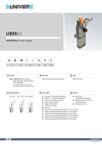 UBM63_UNIVERSAL Power clamps