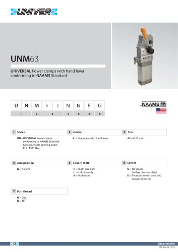 UNM63_UNIVERSAL Power clamps with hand lever conforming to NAAMS Standard