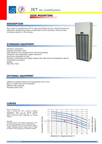 AIR CONDITIONING EURODIFROID