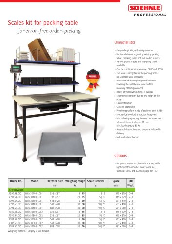 Scales kit for packing table
