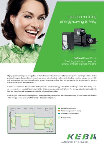 KePlast SpeedPump - The integrated servo pump for energy-efficient injection molding