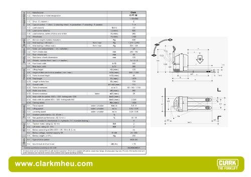Specification sheet Clark C PT 30