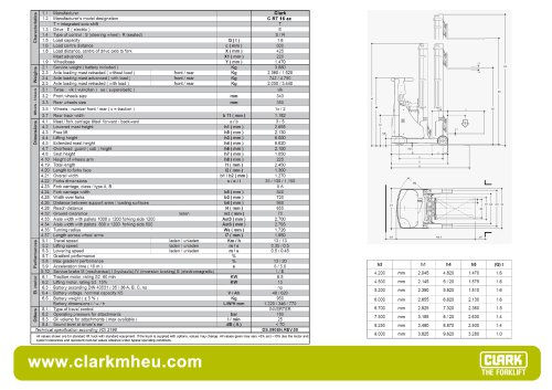 Specification sheet CLARK C RT 16 ac