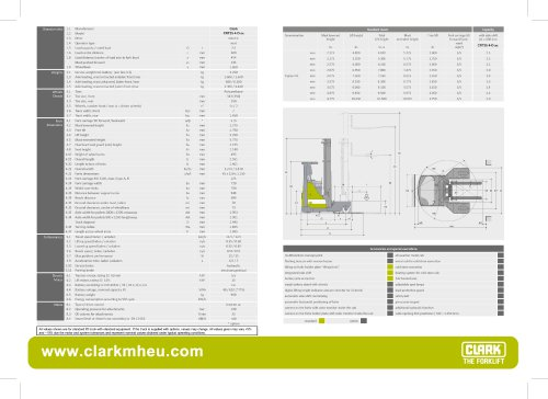 Specification sheet CLARK C RT 25 4-D ac