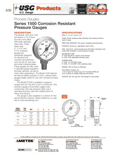 Series 1500 Corrosion Resistant Pressure Gauges