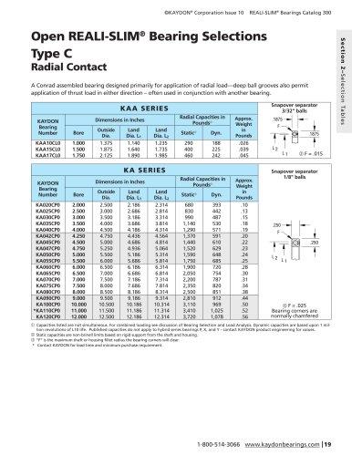 o pen R eali -S lim ® Bearing Selections Type C