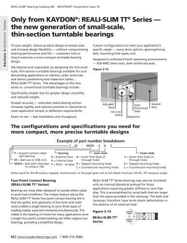Reali-Slim TT® turntable bearings