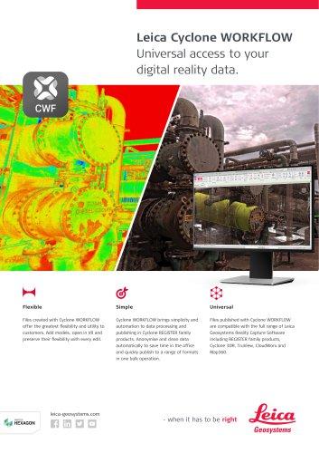 Leica Cyclone PUBLISHER Data Sheet