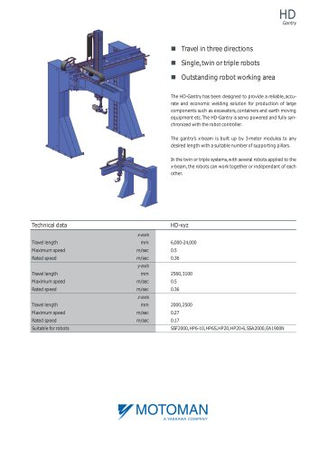 HD_Gantry_EN.pdf