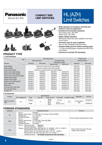 Limit switches AZH