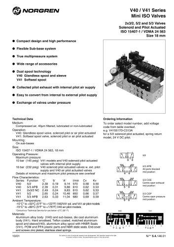 mini iso valve