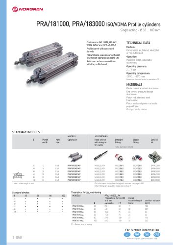 Profile & tie-rod cylinders
