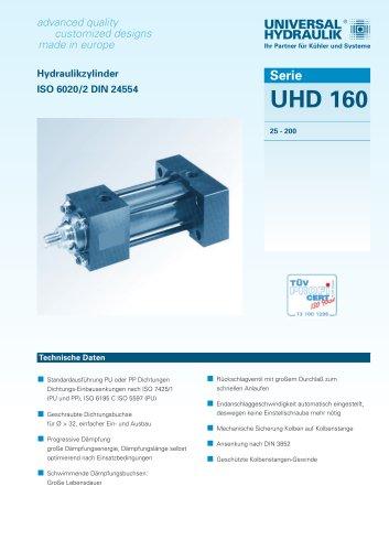 UHD 160