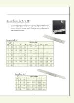 Sistema s de Grapas para Aplicaciones en Trabajo Pesado - 9