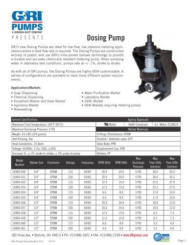 GRI Dosing Pump