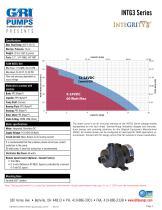 INTG3 Series Circulation Pumps