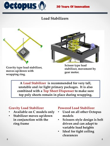 Load Stabilizers