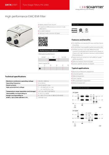FN 2360 High performance EMC/EMI filter