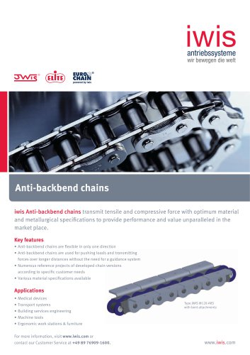 Anti-backbend chains