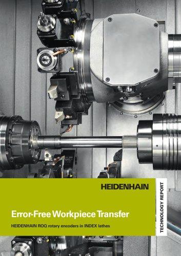 HEIDENHAIN ROQ rotary encoders in INDEX lathes – Error-Free Workpiece Transfer