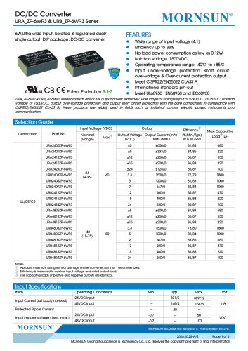 URB_ZP-6WR3 Meet UL60950 , EN60950 and IEC60950
