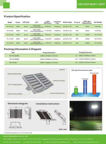 Yaham Lumiway II LED High Mast Light  Suitabled for Sports venues ,Square , Airport , Large Construction sites , Exhibition hall , Golf courses , Playgrounds and Other Lighting Purposes