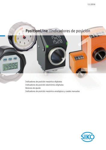 PositionLine | Indicadores de posición