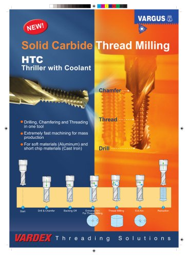 """HTC - Solid Carbide Thread Milling """"Thriller"""" Tool - English Metric 187EE"""